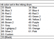 Ink color code chart from the Technical Manual